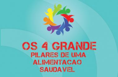 TRIBO FORTE #024 – OS 4 GRANDES PILARES DE UMA ALIMENTAÇÃO SAUDÁVEL