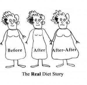 Antes, depois e depois de depois. A verdadeira face das dietas da moda.