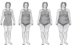 tipo tiroide